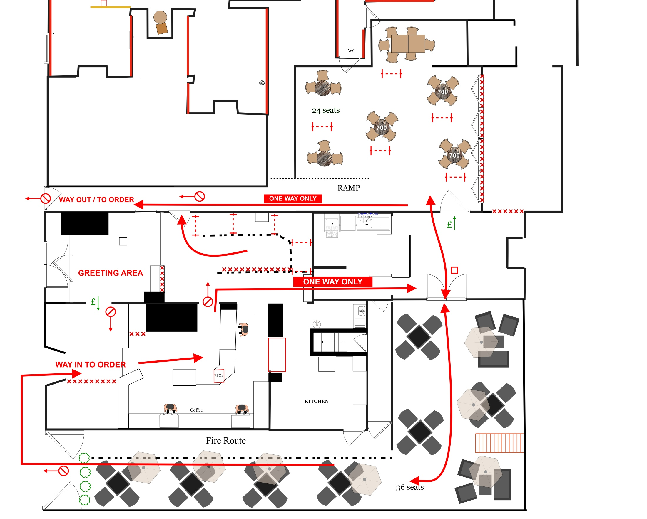 Plan of the shop layout